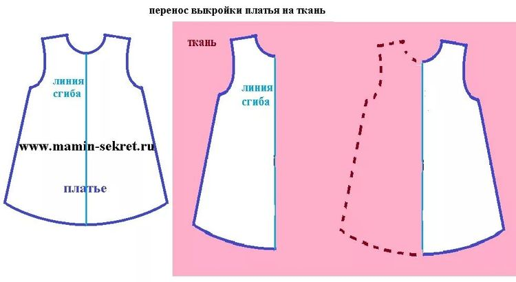 Как сшить платье своими руками для начинающих? Выкройки ниже фото
