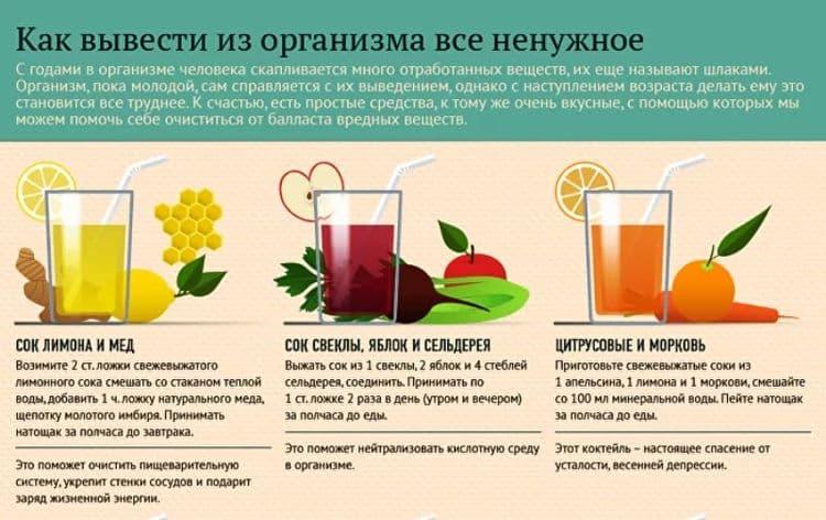 Рис для избавления от шлаков и токсинов